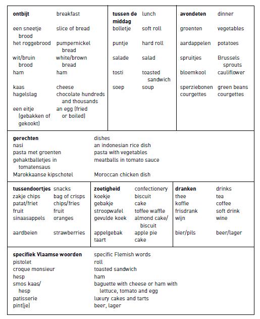 vocab list - Copy