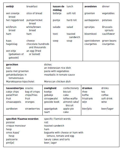vocab list - Copy